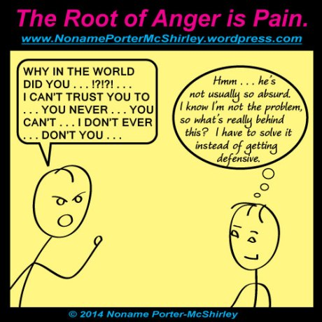 Anger Comes from Pain